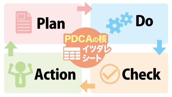 PDCAの核_図解