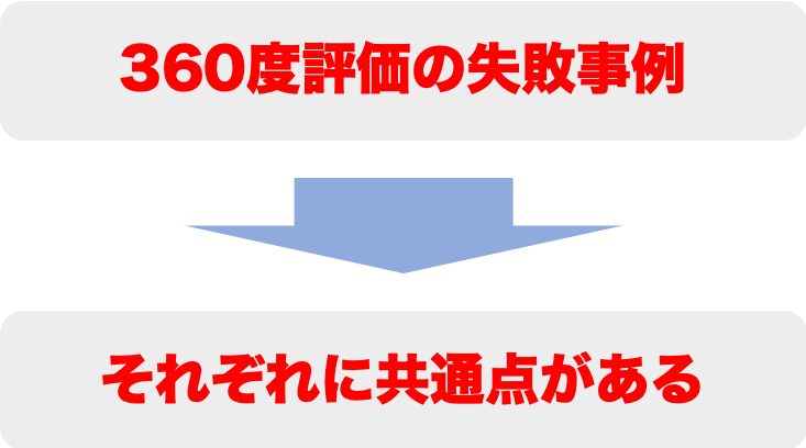 360度評価の失敗
