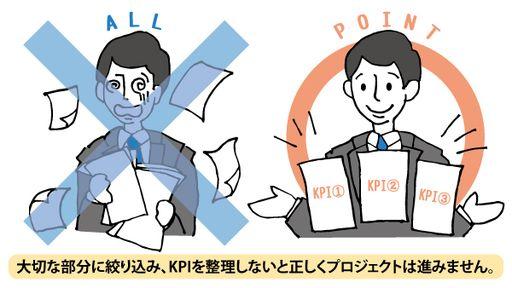 KPI整理ポイント