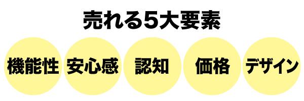 売れる商品5台要素
