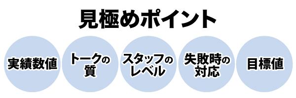 業者選定(コンペ)