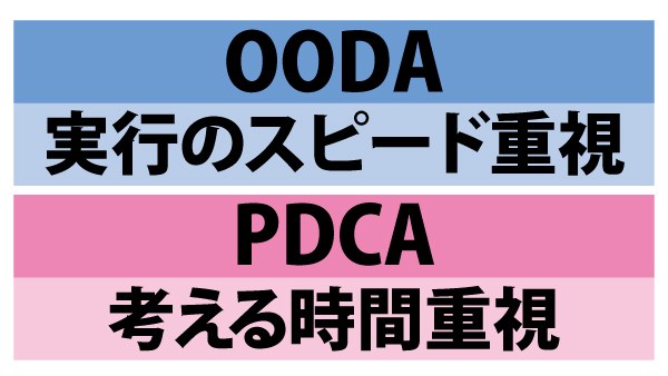 OODAループのメリットとデメリット
